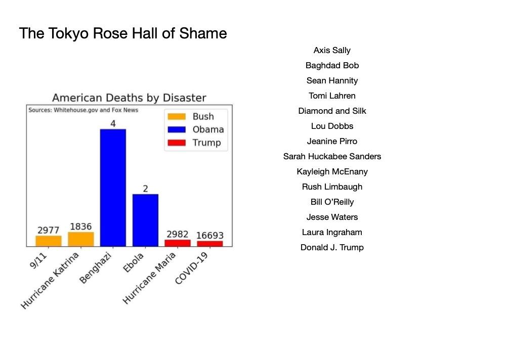 Tokyo Rose Hall of Shame.jpg