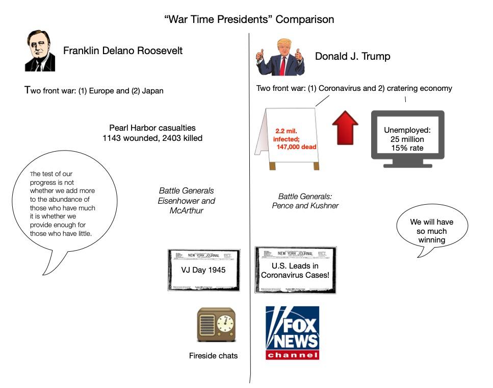 War Time Presidents.jpg